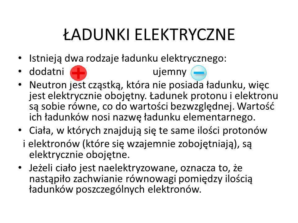 ŁADUNKI ELEKTRYCZNE Istnieją dwa rodzaje ładunku elektrycznego: dodatni ujemny Neutron jest cząstką, która nie posiada ładunku, więc jest elektrycznie