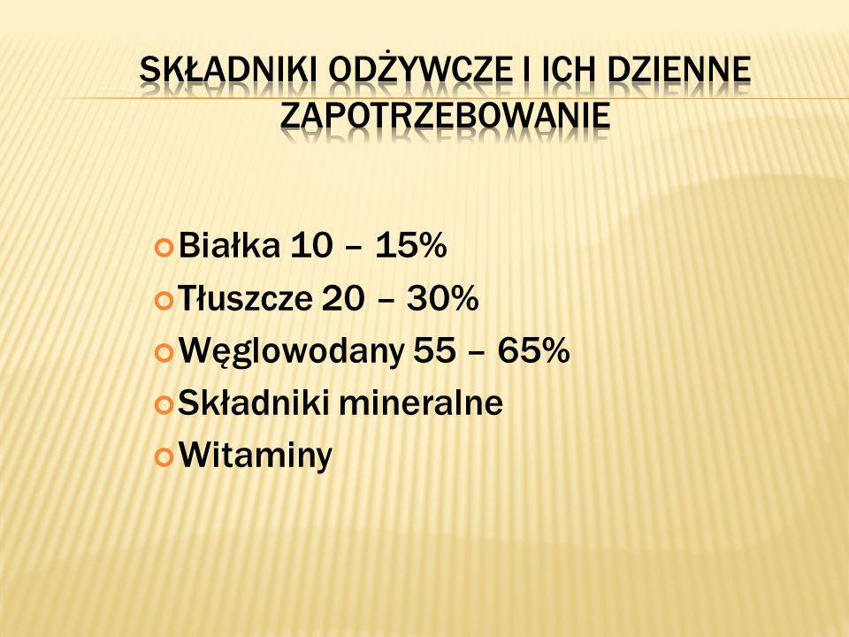 Białka 10 – 15% Tłuszcze 20 – 30% Węglowodany 55 – 65% Składniki mineralne Witaminy
