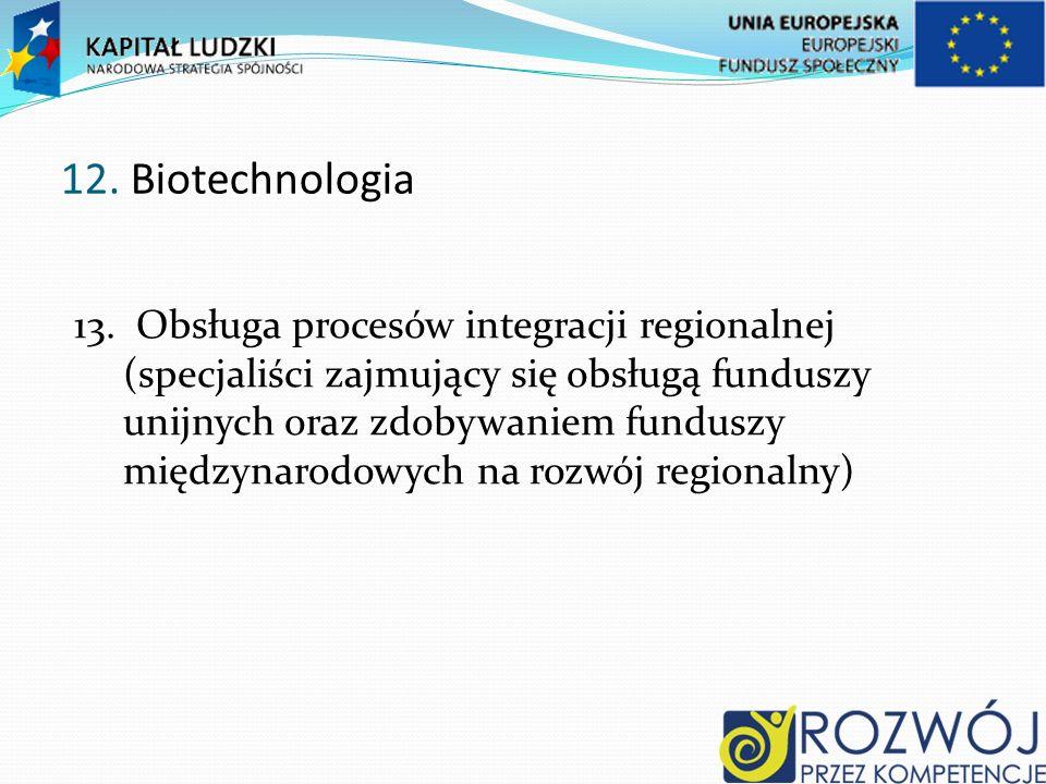 12. Biotechnologia 13.
