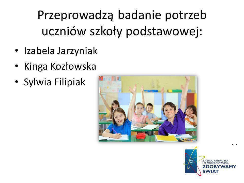 Przeprowadzą badanie potrzeb uczniów szkoły podstawowej: Izabela Jarzyniak Kinga Kozłowska Sylwia Filipiak