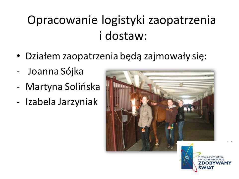 Opracowanie logistyki zaopatrzenia i dostaw: Działem zaopatrzenia będą zajmowały się: - Joanna Sójka -Martyna Solińska -Izabela Jarzyniak
