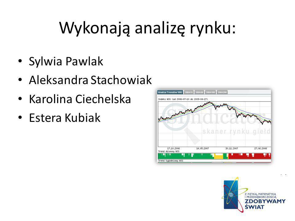 Wykonają analizę rynku: Sylwia Pawlak Aleksandra Stachowiak Karolina Ciechelska Estera Kubiak
