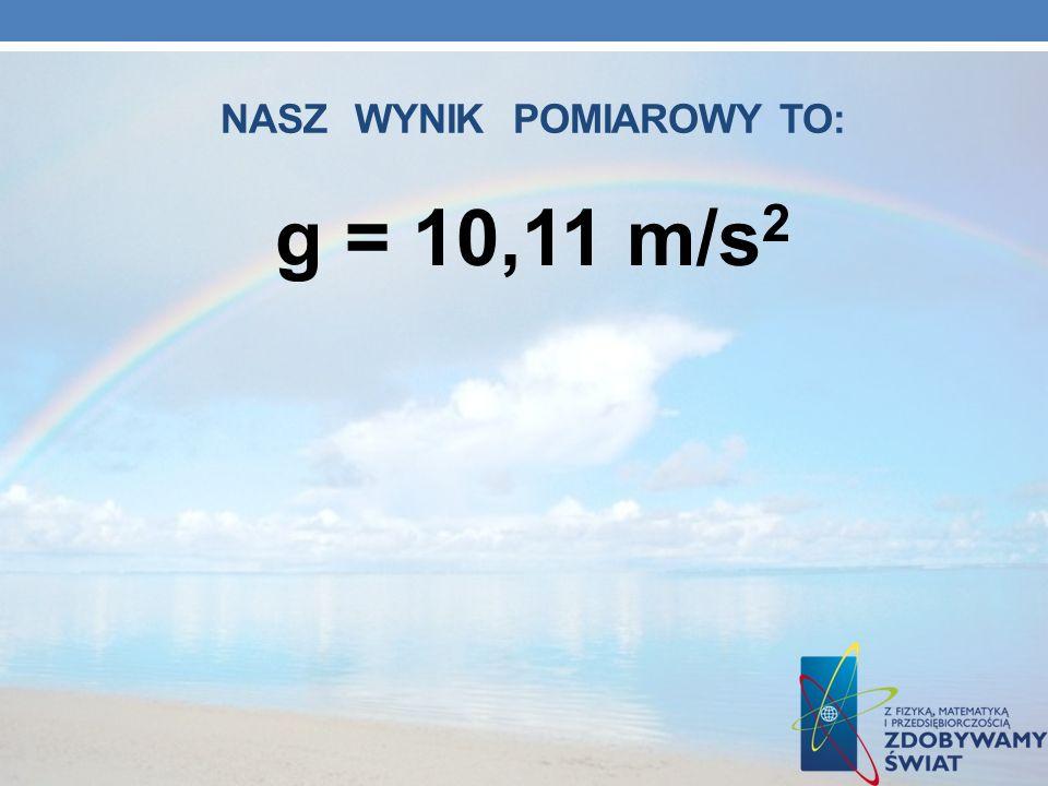 NASZ WYNIK POMIAROWY TO: g = 10,11 m/s 2