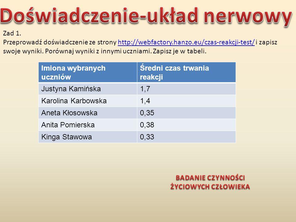 Zad 1. Przeprowadź doświadczenie ze strony http://webfactory.hanzo.eu/czas-reakcji-test/ i zapisz swoje wyniki. Porównaj wyniki z innymi uczniami. Zap