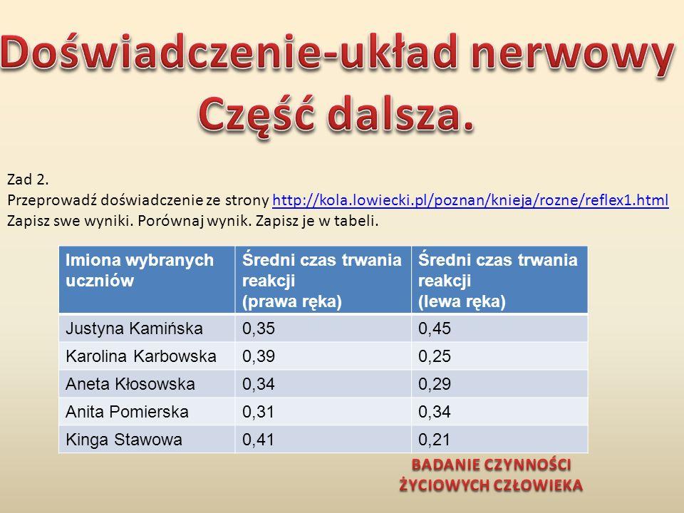 Zad 2. Przeprowadź doświadczenie ze strony http://kola.lowiecki.pl/poznan/knieja/rozne/reflex1.htmlhttp://kola.lowiecki.pl/poznan/knieja/rozne/reflex1