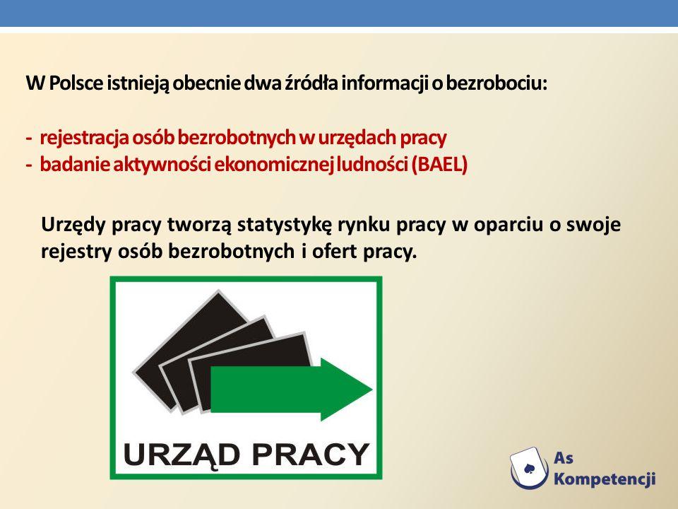 W Polsce istnieją obecnie dwa źródła informacji o bezrobociu: - rejestracja osób bezrobotnych w urzędach pracy - badanie aktywności ekonomicznej ludno