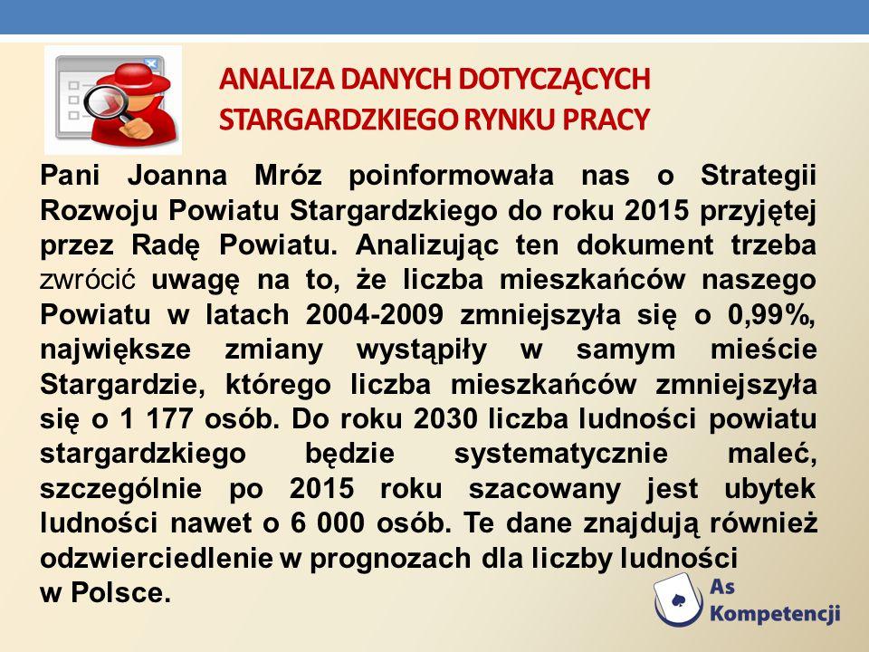 ANALIZA DANYCH DOTYCZĄCYCH STARGARDZKIEGO RYNKU PRACY Pani Joanna Mróz poinformowała nas o Strategii Rozwoju Powiatu Stargardzkiego do roku 2015 przyj