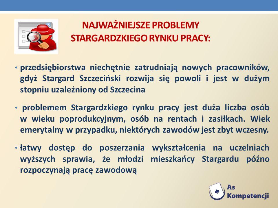 NAJWAŻNIEJSZE PROBLEMY STARGARDZKIEGO RYNKU PRACY: przedsiębiorstwa niechętnie zatrudniają nowych pracowników, gdyż Stargard Szczeciński rozwija się p