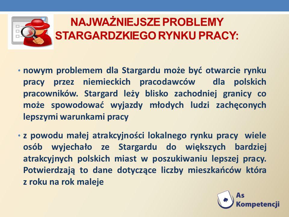 nowym problemem dla Stargardu może być otwarcie rynku pracy przez niemieckich pracodawców dla polskich pracowników. Stargard leży blisko zachodniej gr