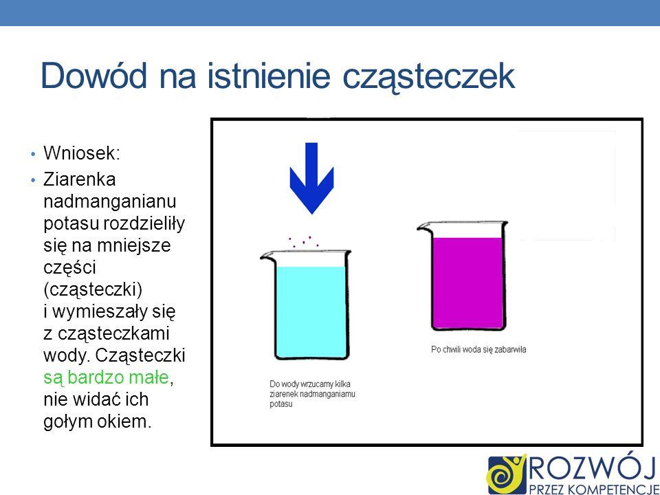 Dowód na istnienie cząsteczek Wniosek: Ziarenka nadmanganianu potasu rozdzieliły się na mniejsze części (cząsteczki) i wymieszały się z cząsteczkami w
