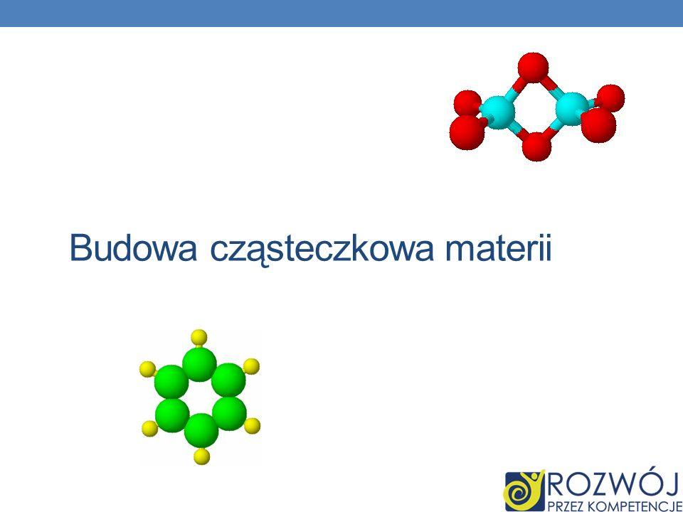 Budowa cząsteczkowa materii