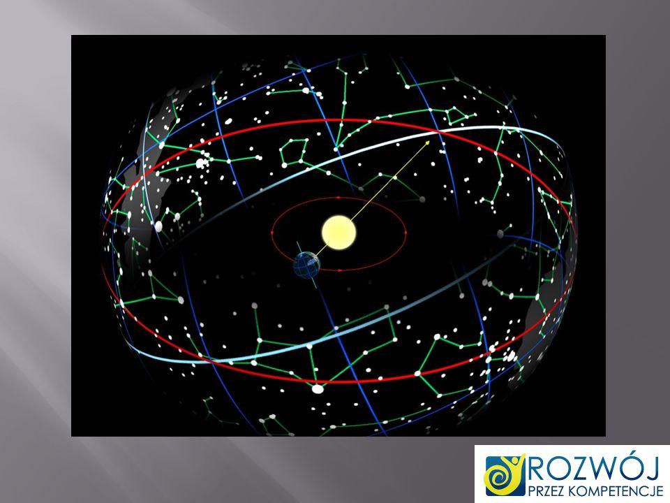 Orbita - droga, po której porusza się jedno ciało niebieskie, obracając się pod wpływem ciążenia wokół innego.