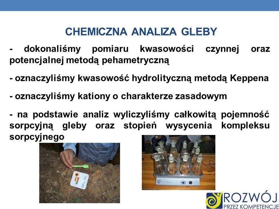 CHEMICZNA ANALIZA GLEBY - dokonaliśmy pomiaru kwasowości czynnej oraz potencjalnej metodą pehametryczną - oznaczyliśmy kwasowość hydrolityczną metodą Keppena - oznaczyliśmy kationy o charakterze zasadowym - na podstawie analiz wyliczyliśmy całkowitą pojemność sorpcyjną gleby oraz stopień wysycenia kompleksu sorpcyjnego