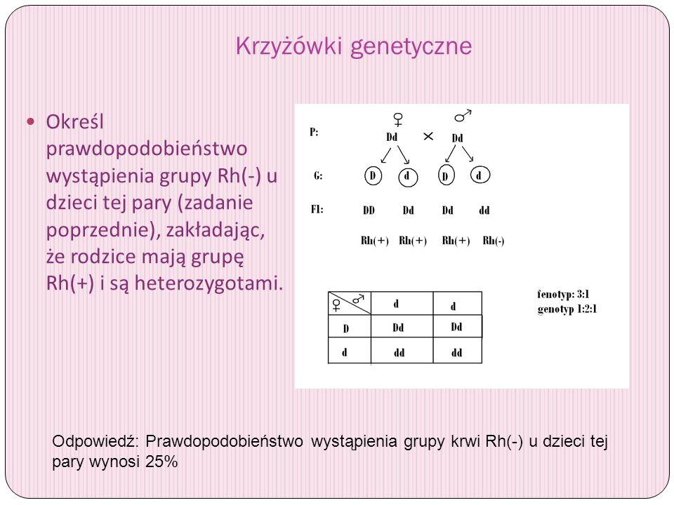 Krzyżówki genetyczne Określ prawdopodobieństwo wystąpienia grupy Rh(-) u dzieci tej pary (zadanie poprzednie), zakładając, że rodzice mają grupę Rh(+)