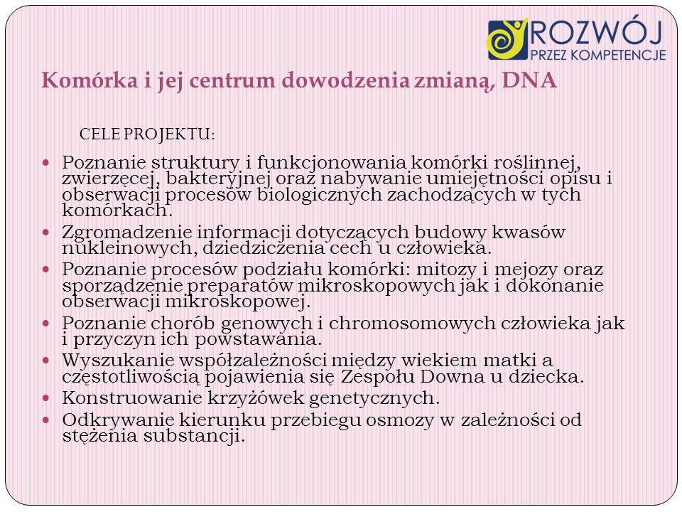 Komórka i jej centrum dowodzenia zmianą, DNA CELE PROJEKTU: Poznanie struktury i funkcjonowania komórki roślinnej, zwierzęcej, bakteryjnej oraz nabywa