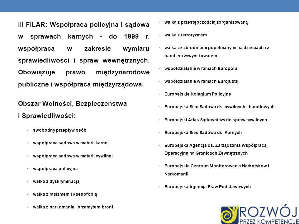 LOGO EUROPEJSKIEGO FUNDUSZU – informuje o projektach realizowanych w ramach UE