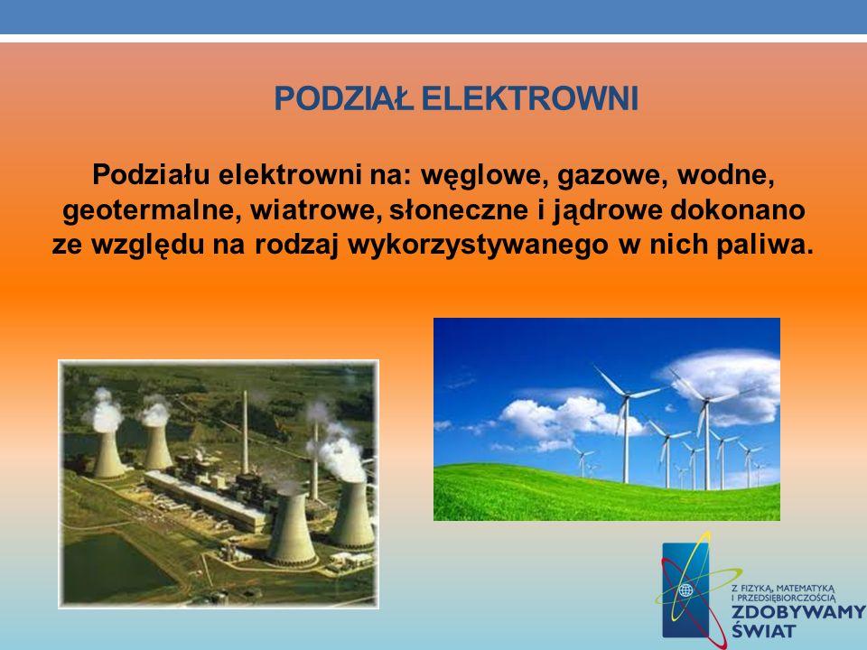 PODZIAŁ ELEKTROWNI Podziału elektrowni na: węglowe, gazowe, wodne, geotermalne, wiatrowe, słoneczne i jądrowe dokonano ze względu na rodzaj wykorzysty