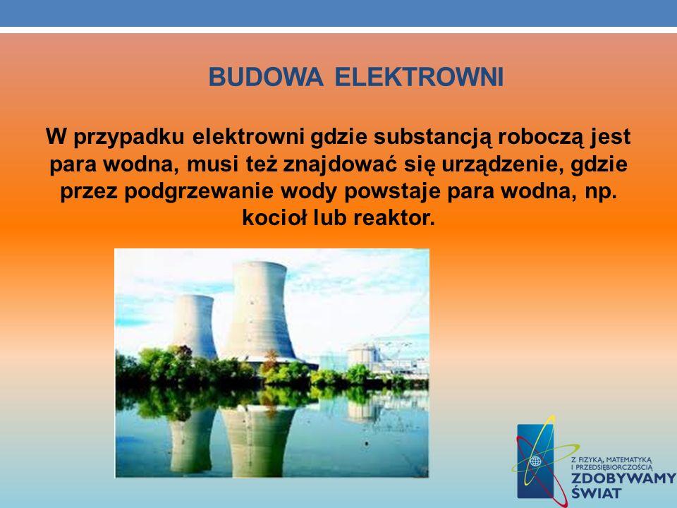 BUDOWA ELEKTROWNI W przypadku elektrowni gdzie substancją roboczą jest para wodna, musi też znajdować się urządzenie, gdzie przez podgrzewanie wody po