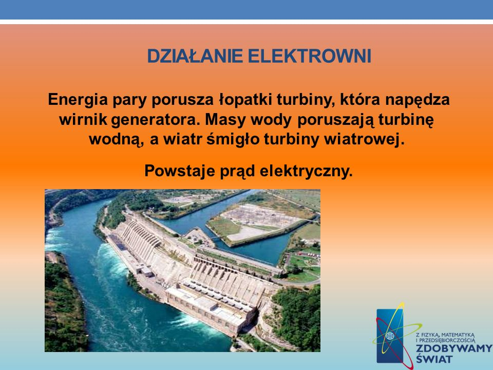 DZIAŁANIE ELEKTROWNI Energia pary porusza łopatki turbiny, która napędza wirnik generatora. Masy wody poruszają turbinę wodną, a wiatr śmigło turbiny