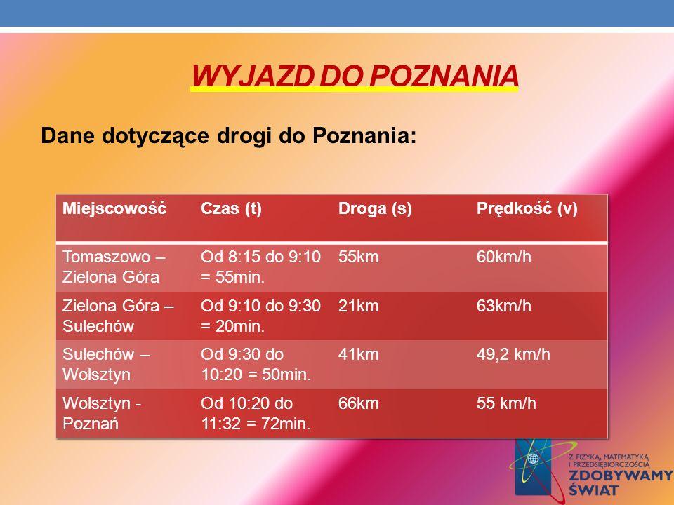 WYJAZD DO POZNANIA Dane dotyczące drogi do Poznania: