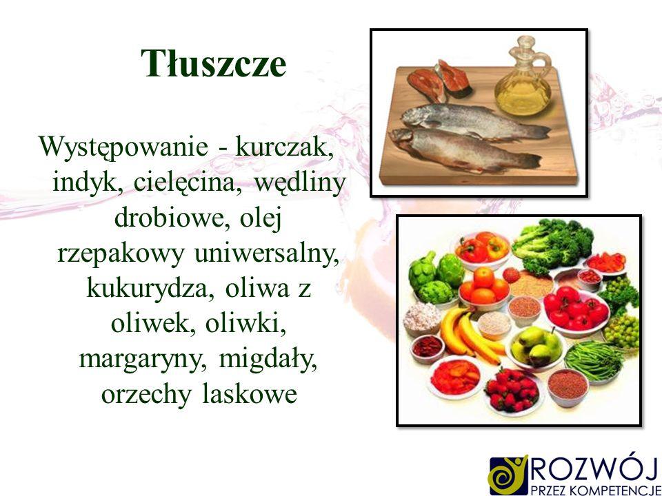 Tłuszcze Występowanie - kurczak, indyk, cielęcina, wędliny drobiowe, olej rzepakowy uniwersalny, kukurydza, oliwa z oliwek, oliwki, margaryny, migdały