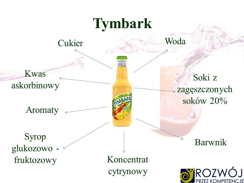 Tymbark Woda Cukier Syrop glukozowo - fruktozowy Barwnik Kwas askorbinowy Aromaty Koncentrat cytrynowy Soki z zagęszczonych soków 20%