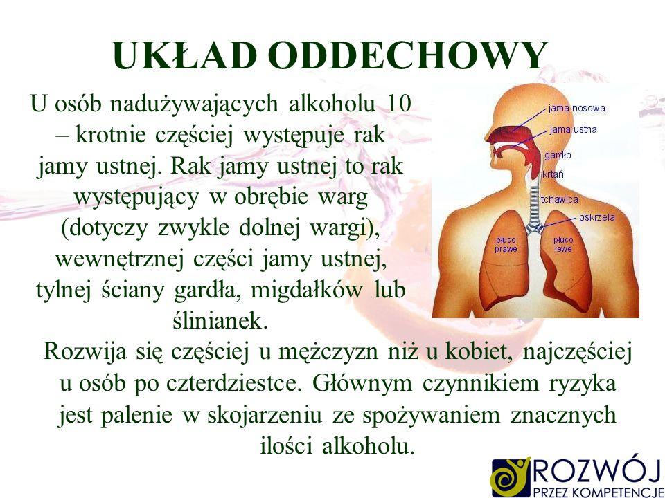 UKŁAD ODDECHOWY U osób nadużywających alkoholu 10 – krotnie częściej występuje rak jamy ustnej. Rak jamy ustnej to rak występujący w obrębie warg (dot