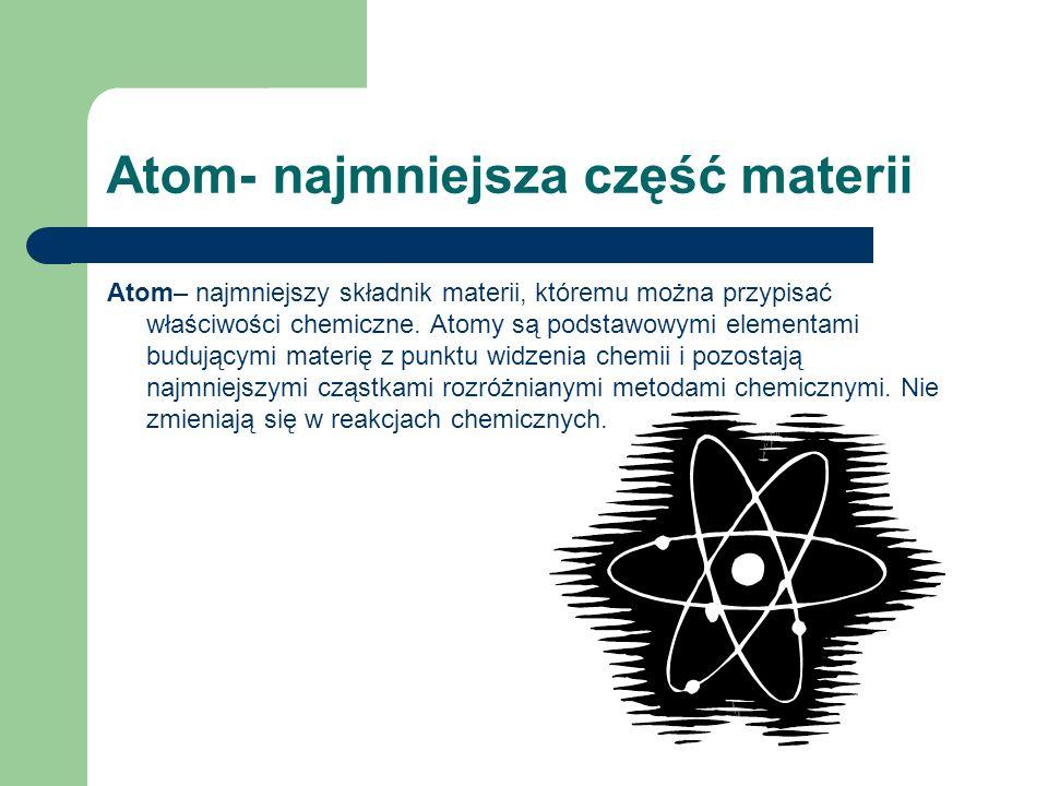 Atom- najmniejsza część materii Atom– najmniejszy składnik materii, któremu można przypisać właściwości chemiczne. Atomy są podstawowymi elementami bu