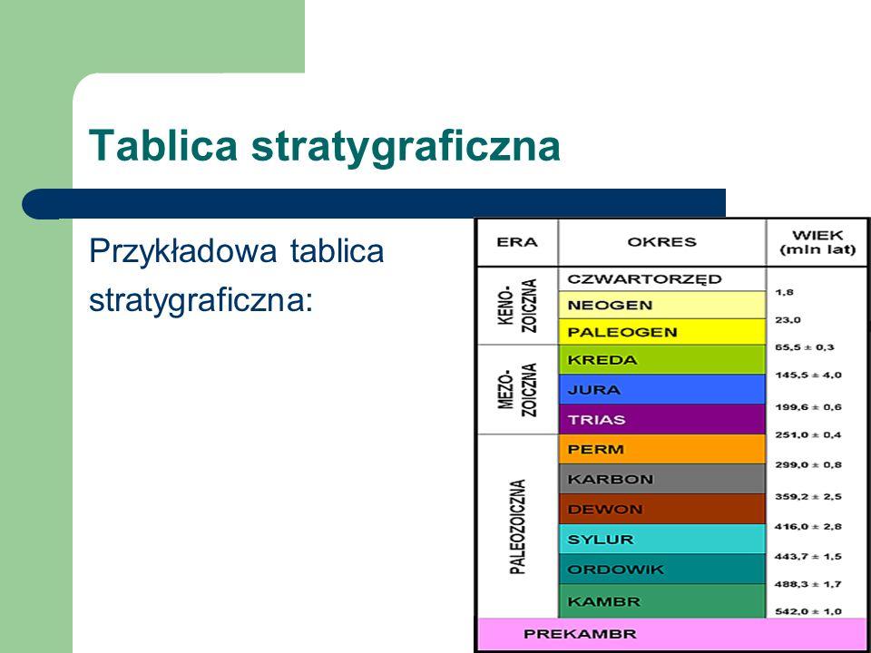 Tablica stratygraficzna Przykładowa tablica stratygraficzna: