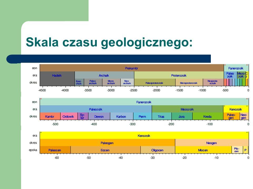 Skala czasu geologicznego:.