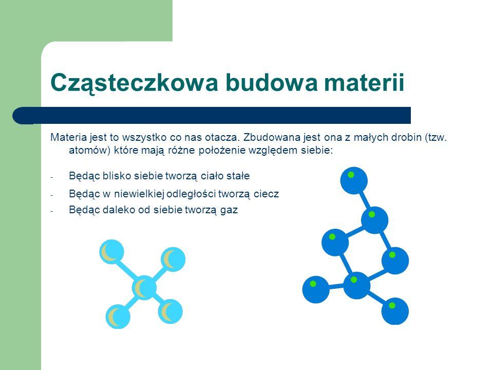 Cząsteczkowa budowa materii Materia jest to wszystko co nas otacza. Zbudowana jest ona z małych drobin (tzw. atomów) które mają różne położenie względ