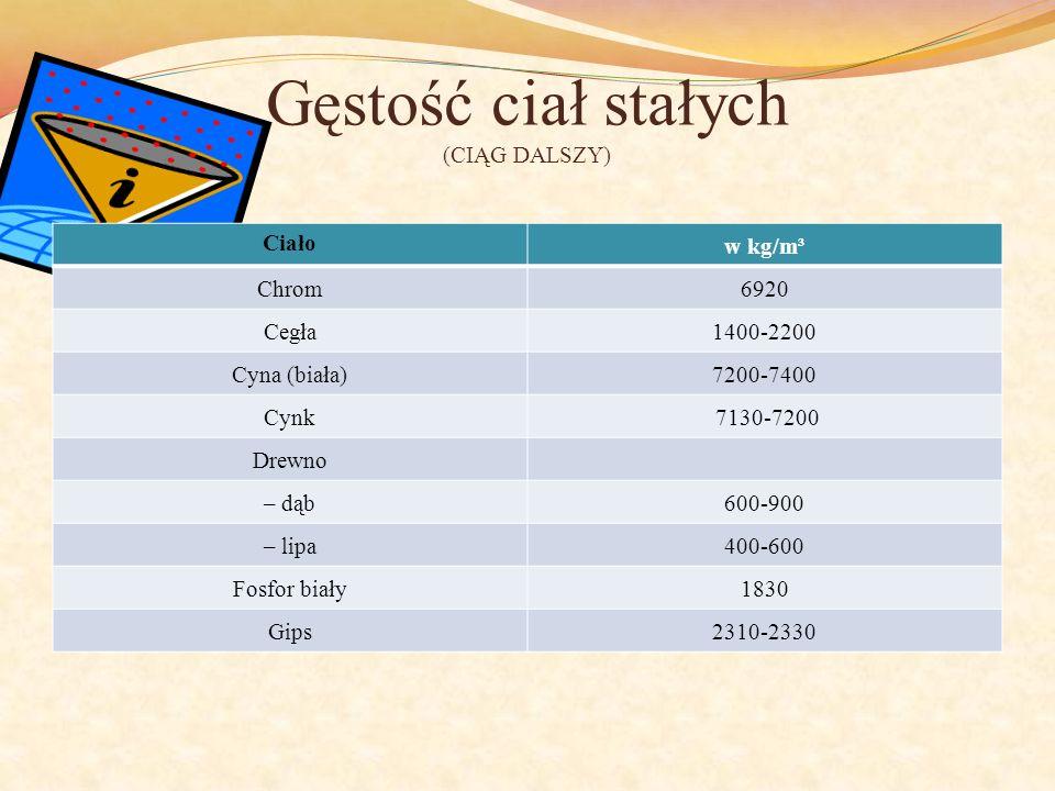 Gęstość ciał stałych (CIĄG DALSZY) Ciało w kg/m³ Chrom6920 Cegła1400-2200 Cyna (biała)7200-7400 Cynk 7130-7200 Drewno – dąb600-900 – lipa400-600 Fosfor biały1830 Gips2310-2330