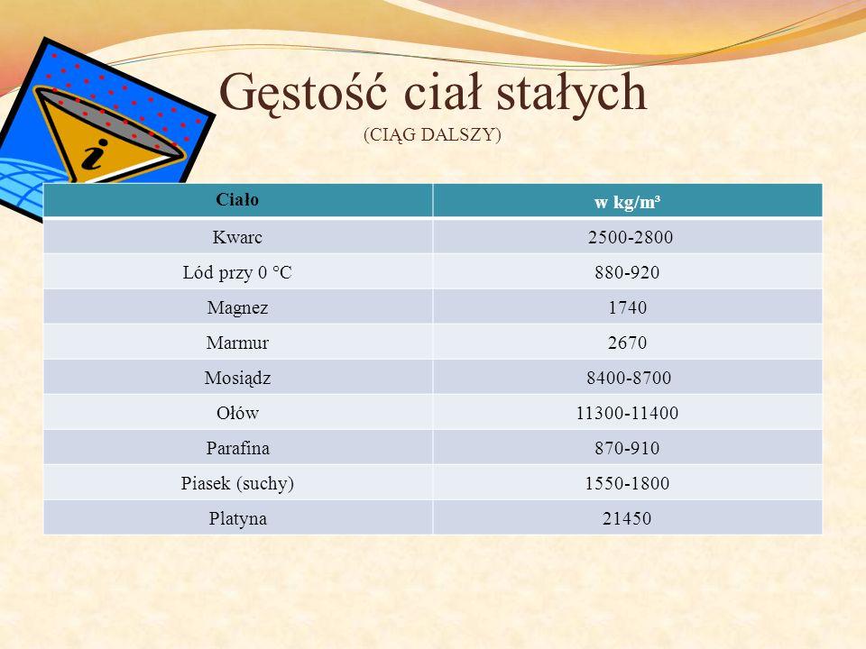 Gęstość ciał stałych (CIĄG DALSZY) Ciało w kg/m³ Kwarc 2500-2800 Lód przy 0 °C880-920 Magnez1740 Marmur2670 Mosiądz 8400-8700 Ołów11300-11400 Parafina870-910 Piasek (suchy)1550-1800 Platyna21450