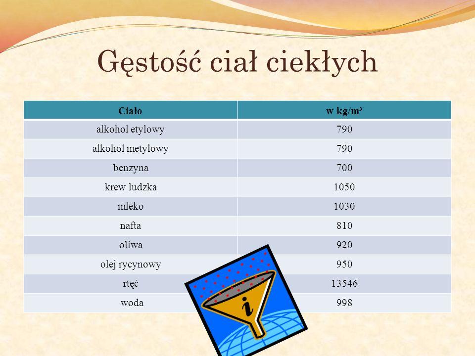 Gęstość ciał ciekłych Ciałow kg/m³ alkohol etylowy790 alkohol metylowy790 benzyna700 krew ludzka1050 mleko1030 nafta810 oliwa920 olej rycynowy950 rtęć13546 woda998