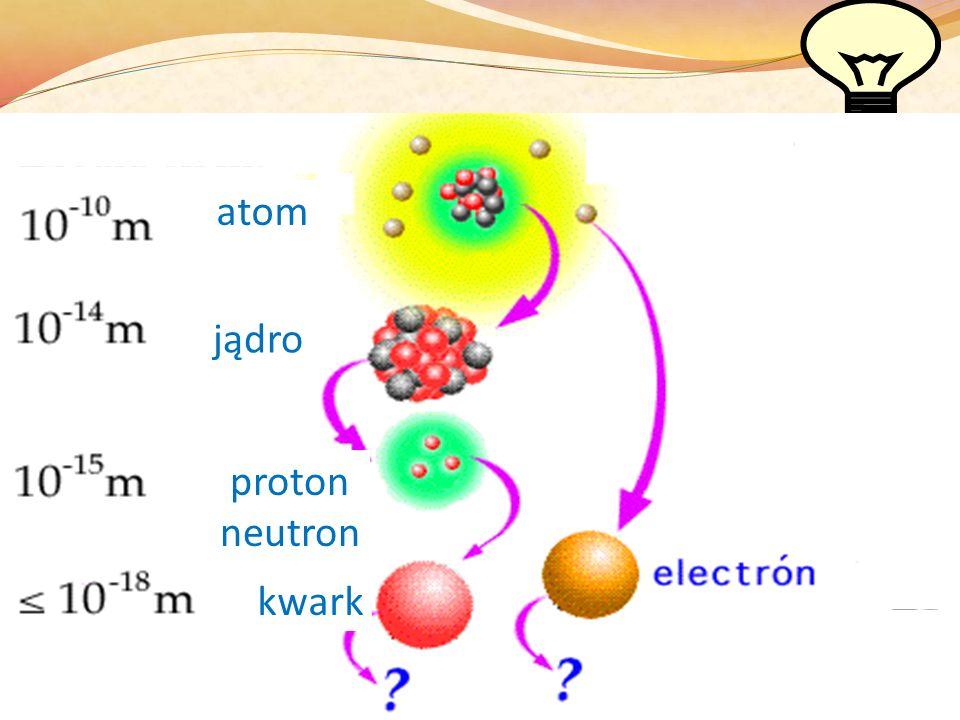 elektron atom jądro proton neutron kwark