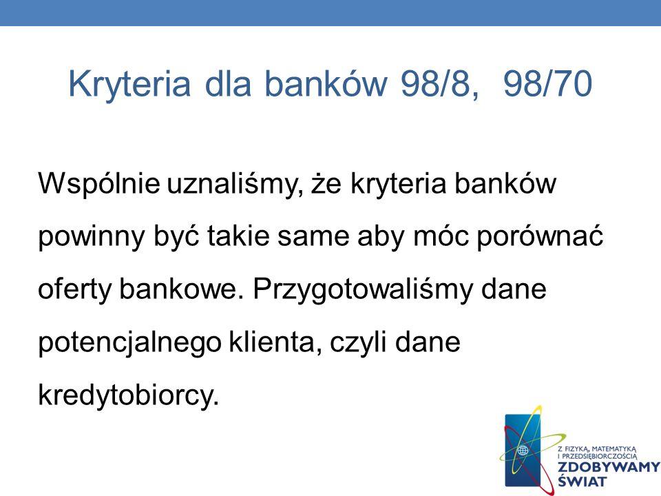 Wspólnie uznaliśmy, że kryteria banków powinny być takie same aby móc porównać oferty bankowe. Przygotowaliśmy dane potencjalnego klienta, czyli dane