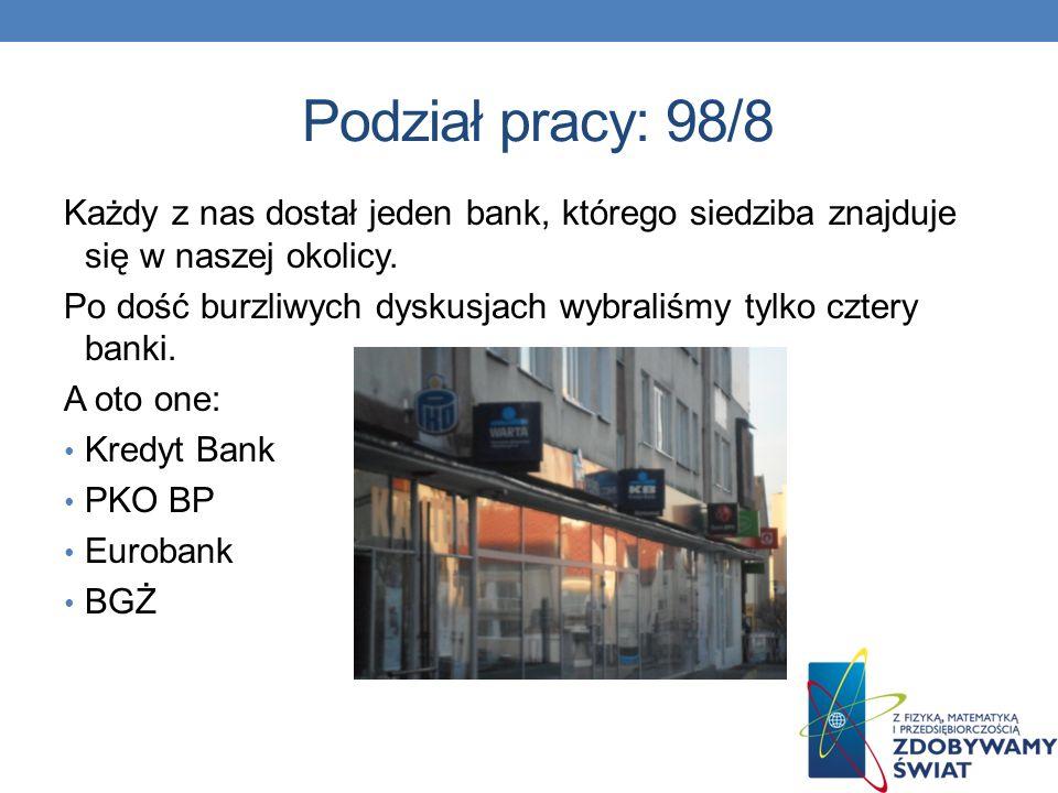 Podział pracy: 98/8 Każdy z nas dostał jeden bank, którego siedziba znajduje się w naszej okolicy.