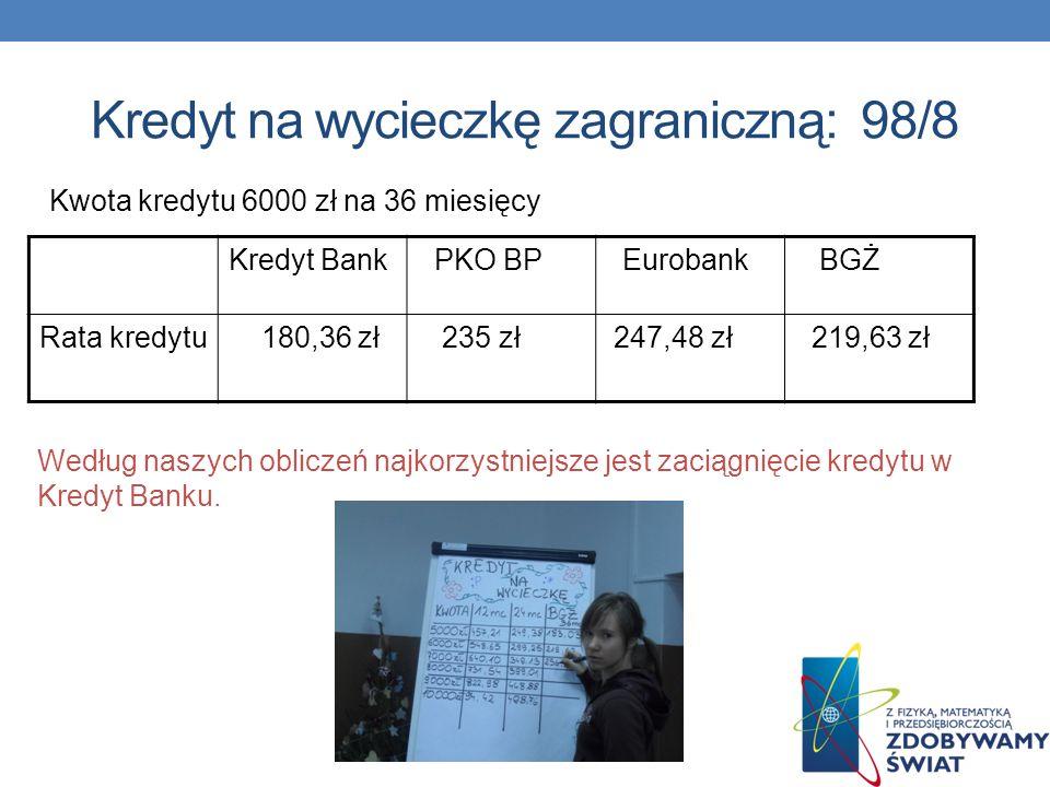 Kredyt na wycieczkę zagraniczną: 98/8 Kredyt Bank PKO BP Eurobank BGŻ Rata kredytu 180,36 zł 235 zł 247,48 zł 219,63 zł Kwota kredytu 6000 zł na 36 miesięcy Według naszych obliczeń najkorzystniejsze jest zaciągnięcie kredytu w Kredyt Banku.