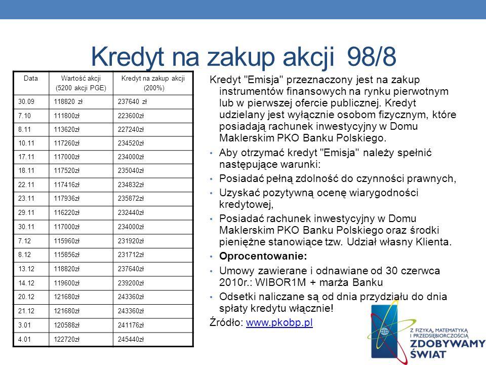 Kredyt na zakup akcji 98/8 DataWartość akcji (5200 akcji PGE) Kredyt na zakup akcji (200%) 30.09118820 zł237640 zł 7.10111800zł223600zł 8.11113620zł22