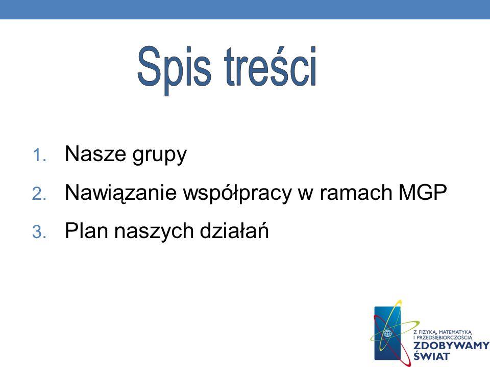 Oferty kredytu na zakup akcji PGE 98/8 Źródło: www.finanse.egospodarka.pl