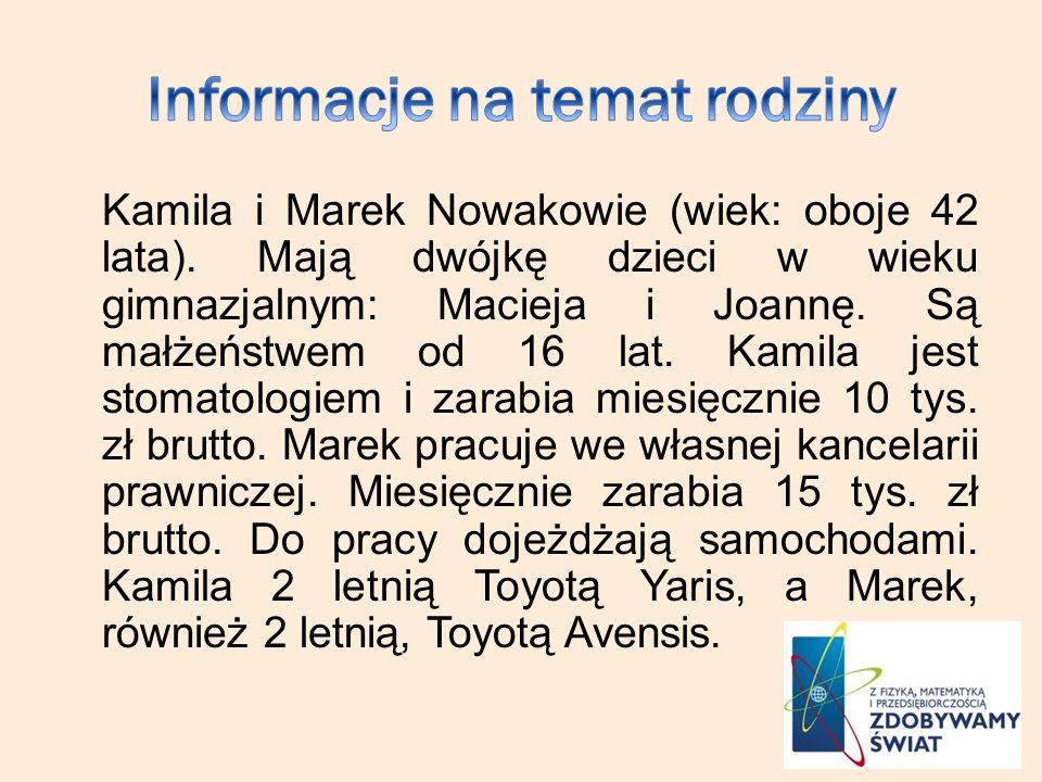 Kamila i Marek Nowakowie (wiek: oboje 42 lata). Mają dwójkę dzieci w wieku gimnazjalnym: Macieja i Joannę. Są małżeństwem od 16 lat. Kamila jest stoma