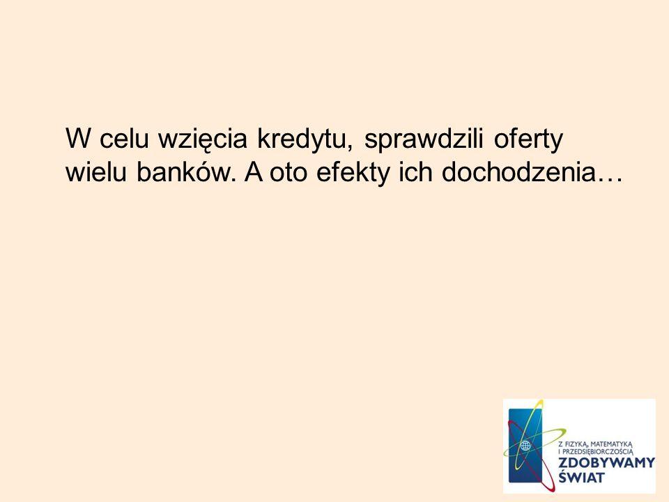 W celu wzięcia kredytu, sprawdzili oferty wielu banków. A oto efekty ich dochodzenia…
