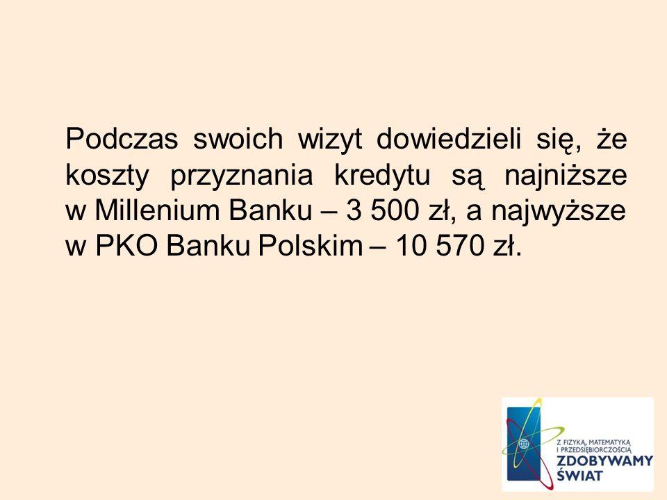 Podczas swoich wizyt dowiedzieli się, że koszty przyznania kredytu są najniższe w Millenium Banku – 3 500 zł, a najwyższe w PKO Banku Polskim – 10 570