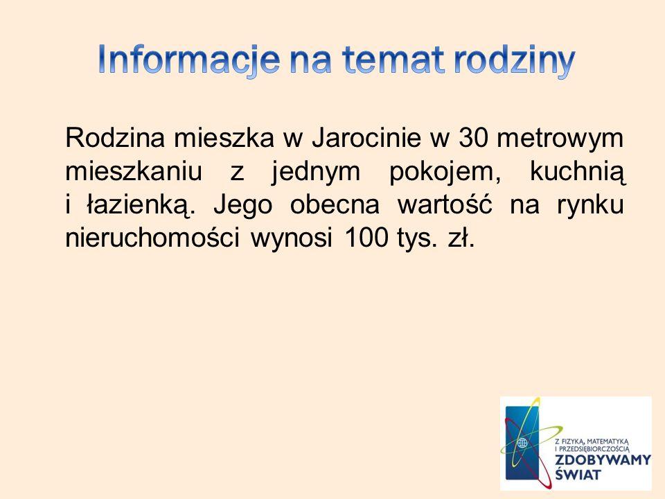 Rodzina mieszka w Jarocinie w 30 metrowym mieszkaniu z jednym pokojem, kuchnią i łazienką. Jego obecna wartość na rynku nieruchomości wynosi 100 tys.