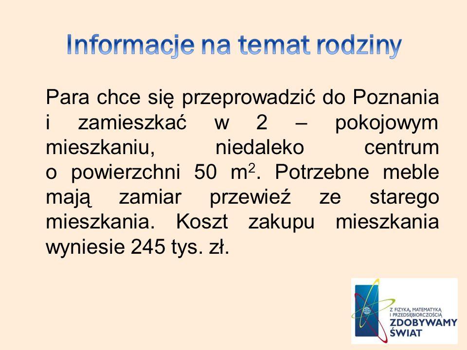 Para chce się przeprowadzić do Poznania i zamieszkać w 2 – pokojowym mieszkaniu, niedaleko centrum o powierzchni 50 m 2. Potrzebne meble mają zamiar p