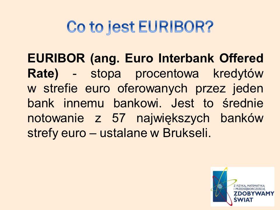 EURIBOR (ang. Euro Interbank Offered Rate) - stopa procentowa kredytów w strefie euro oferowanych przez jeden bank innemu bankowi. Jest to średnie not