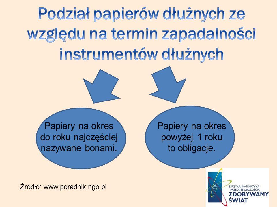 Źródło: www.poradnik.ngo.pl Papiery na okres powyżej 1 roku to obligacje. Papiery na okres do roku najczęściej nazywane bonami.