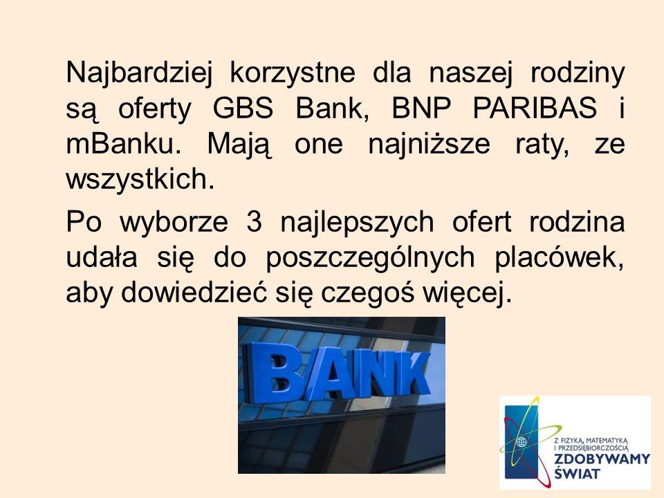 Najbardziej korzystne dla naszej rodziny są oferty GBS Bank, BNP PARIBAS i mBanku. Mają one najniższe raty, ze wszystkich. Po wyborze 3 najlepszych of