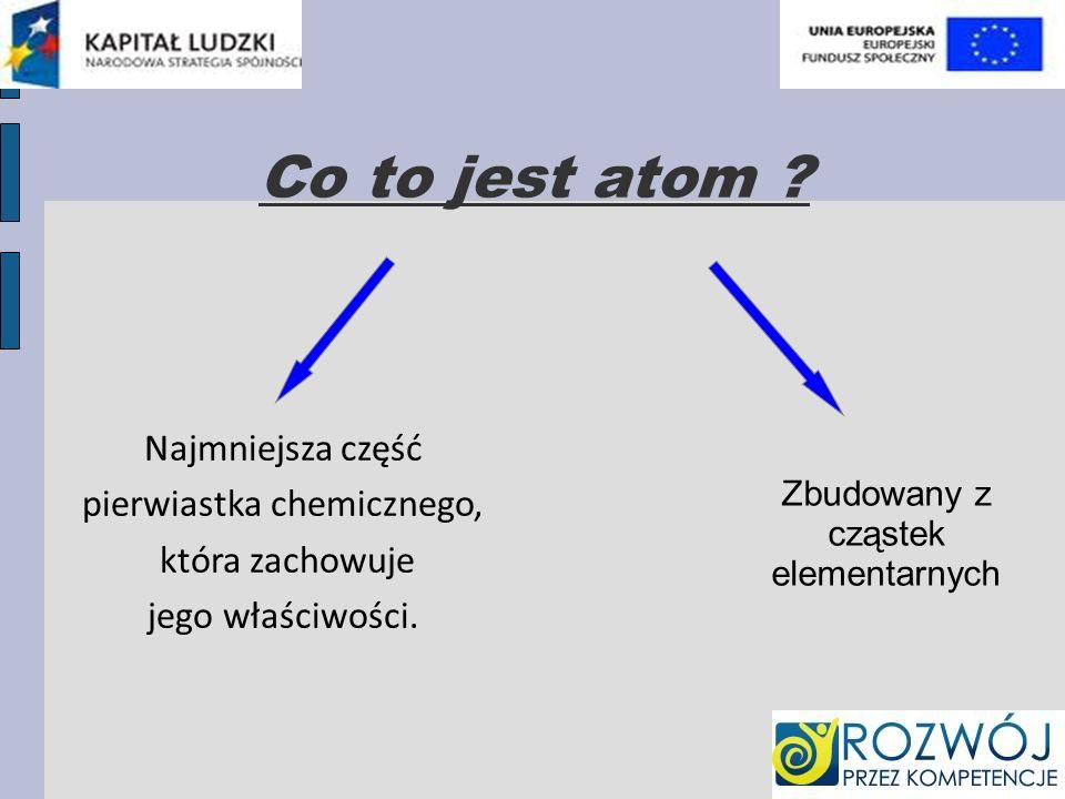 Co to jest atom ? Najmniejsza część pierwiastka chemicznego, która zachowuje jego właściwości. Zbudowany z cząstek elementarnych
