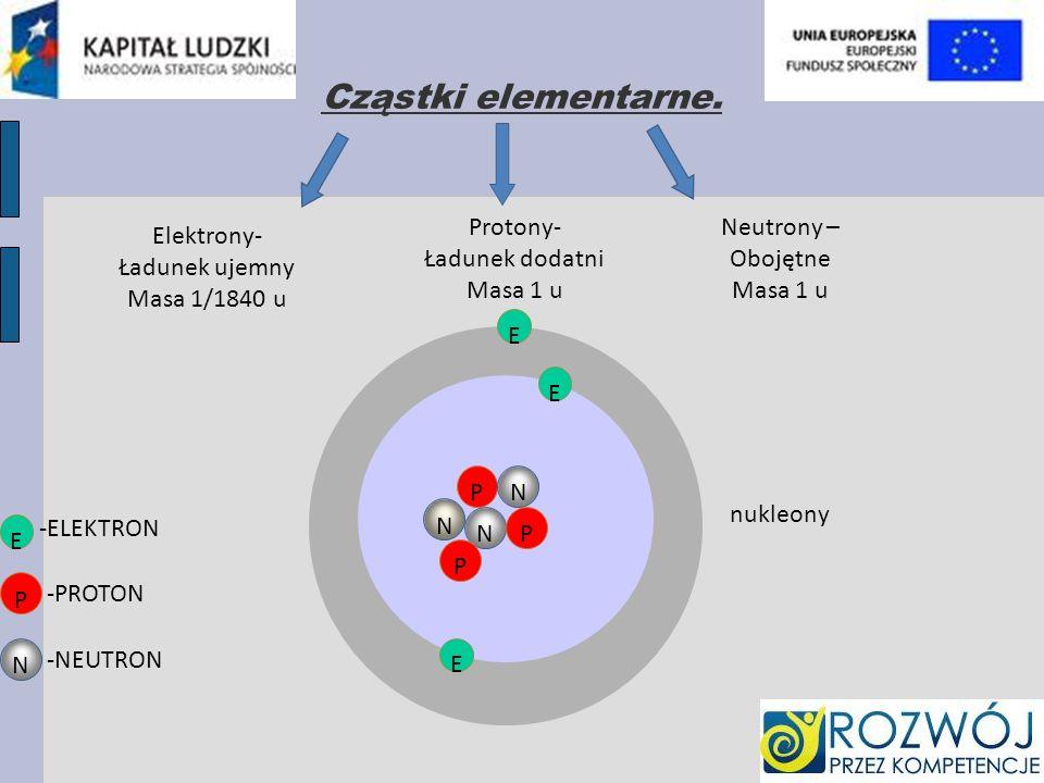 Cząstki elementarne. E E E P N N N P P nukleony P E N -ELEKTRON -PROTON -NEUTRON Elektrony- Ładunek ujemny Masa 1/1840 u Protony- Ładunek dodatni Masa